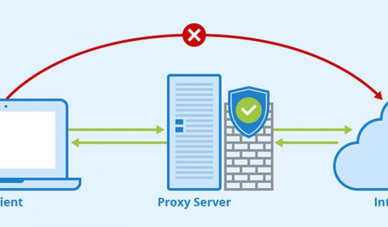 How Proxies Help Overcome Geo-Restrictions